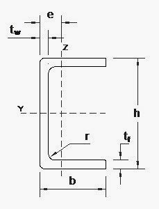 krafton-GRP-U-profile
