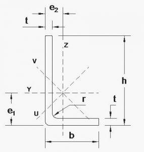 krafton-GRP-angle-profile