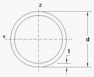 krafton-GRP-rod-profile