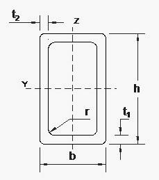 krafton-GRP-square-tube-profile