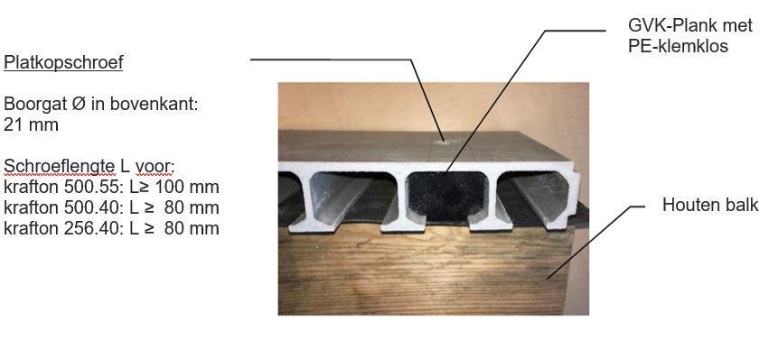 krafton-Fitting-method-8