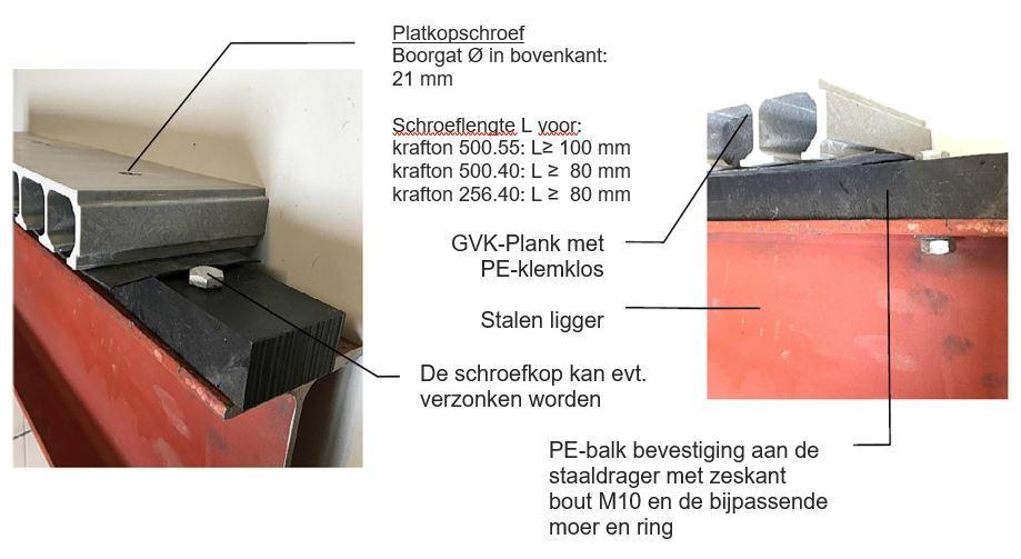 krafton-Fitting-method-9